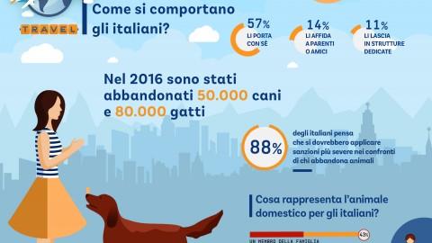 Animali domestici: più della metà degli italiani li porterebbe in … – Meteo Web